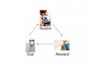 habitcuereward-001-e1447002533148