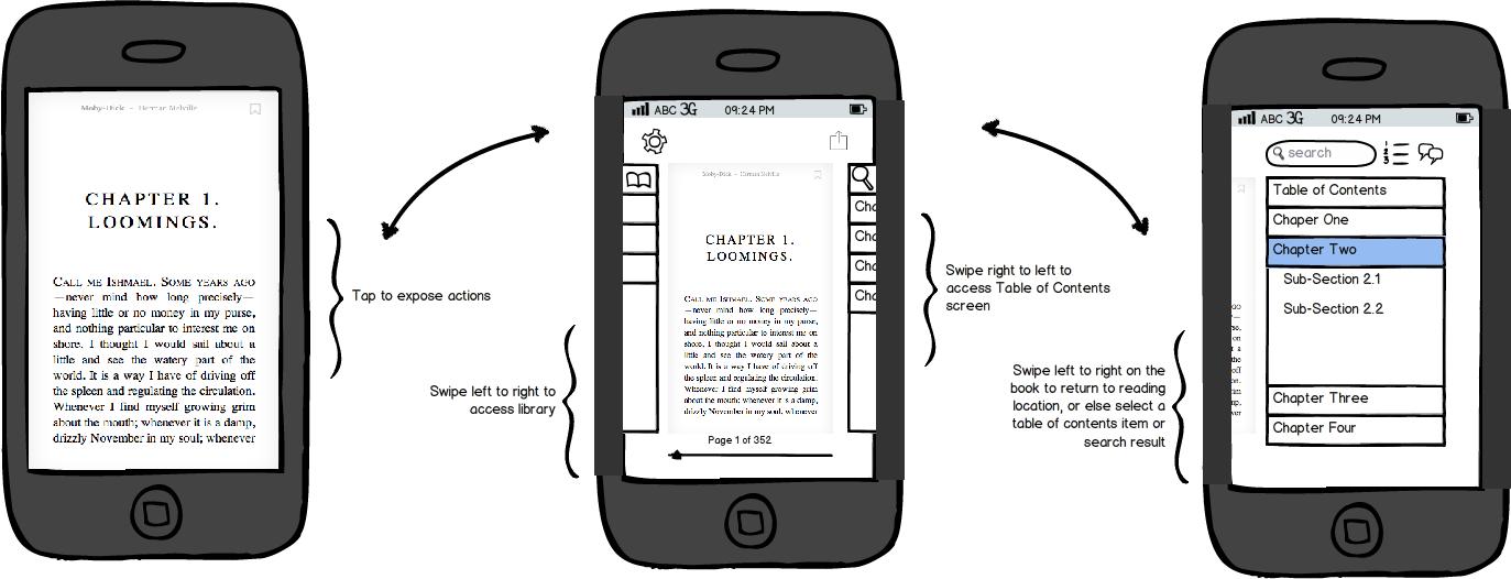reader_concept1