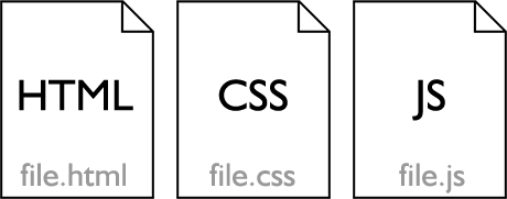 Multiple Files for HTML, CSS, and JS