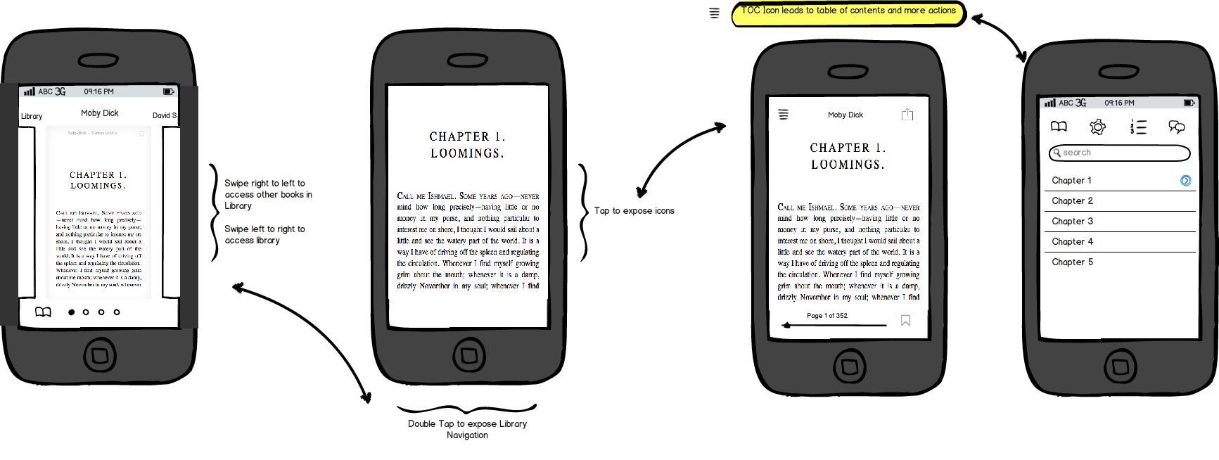 reader_concept3